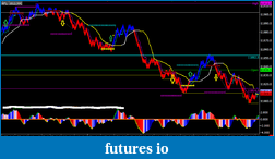 FlexRenko in day trading-dax-29.4.2015-inv..png
