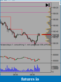 Eurostoxx and Bund futures journal-2904-3.png