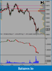 Eurostoxx and Bund futures journal-2904-10.png
