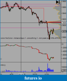 Eurostoxx and Bund futures journal-2904-13.png
