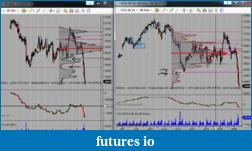 Eurostoxx and Bund futures journal-2904-15.png