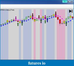 Confirmed Indicators that do not repaint-adxvma_v01_5_2-diamonds-chart.png