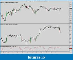 CL trading times inventories impact markets-eurjpy-120-min-_-cl-09-10-120-min-06_08_2010.jpg