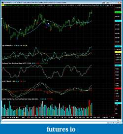 How to use volume in your trading-20090908-gc-daily-2.jpg