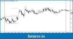 www.motivewave.com new trading platform-eurusd_04282015.png