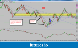 Tap In's Corner-2015-04-29_nq_summary.png