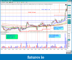 High Probability Trades-My Journal-august-06-friday-long-setup-1min-volume-spikes-clues.png