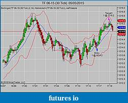 TF Trading Journal (without  indicators)-tf-06-15-30-tick-05_05_2015.jpg