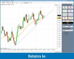 www.motivewave.com new trading platform-2015-05-05_1255.png