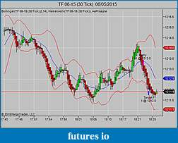 TF Trading Journal (without  indicators)-tf-06-15-30-tick-06_05_2015.jpg