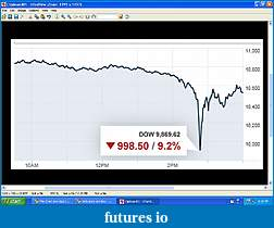 Indicators are liars-so-called-flash-crash-wikipedia-may-6-2010-.jpg