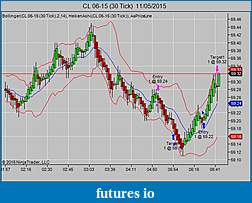 TF Trading Journal (without  indicators)-cl-06-15-30-tick-11_05_2015a.jpg