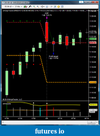 shodson's Trading Journal-20100809-es-chart.png