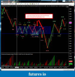 Three Trades a Day-2015-05-14_1045_001.png