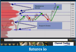 GOM Ladder vs Order Flow Analytics?-2015-05-16_0116.png