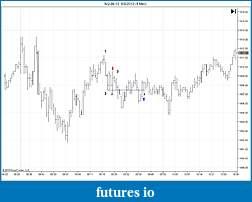 Trading The Ross Hook-nq-09-10-8_9_2010-1-min-.jpg