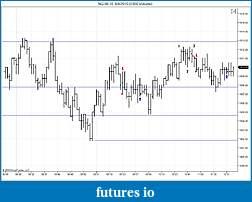 Trading The Ross Hook-nq-09-10-8_9_2010-1000-volume-.jpg