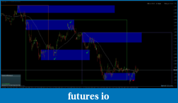 lovetotrade's YM Breakout Journal-eurusdm1.png