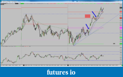 Tap In's Corner-2015-05-18_nq_summary.png