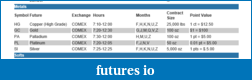 Futures Spreadsheet or webstie that....-2015-05-18-meatls-...-absolutefutures.png