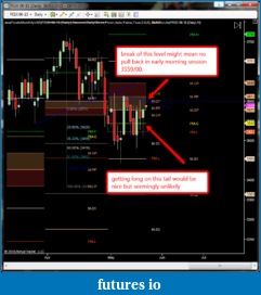 Three Trades a Day-stoxdaily.png