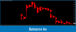Price Forecasting with chaos-fhgdqff.png