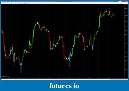 Markttechnsicher Umkehrstab-wal_2015-05-20_155238.png