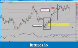 Tap In's Corner-2015-05-21_nq_summary.png