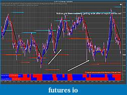 The Crude Dude Oil Trading System-cl-07-15-2-range-grid-lines-widening.jpg