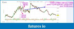 ZC  ( corn  )  question .....-2015-05-24-12_44_19-commodities_-corn-_-investopedia-internet-explorer.png