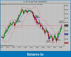 TF Trading Journal (without  indicators)-cl-07-15-30-tick-25_05_2015.jpg