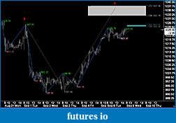 Divergence and Eminis-15min-chart-es.jpg