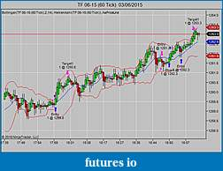TF Trading Journal (without  indicators)-tf-06-15-60-tick-03_06_2015.jpg