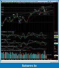 How to use volume in your trading-20090908-es-daily.jpg