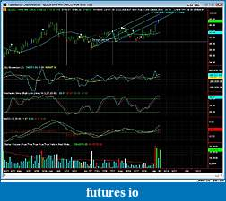 How to use volume in your trading-20090908-gld-daily.jpg