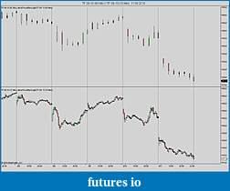 Multiple dataseries-tf-09-10-60-min-_-tf-09-10-10-min-11_08_2010.jpg