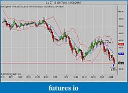 TF Trading Journal (without  indicators)-cl-07-15-60-tick-12_06_2015.jpg