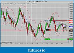 TF Trading Journal (without  indicators)-tf-09-15-60-tick-12_06_2015.jpg