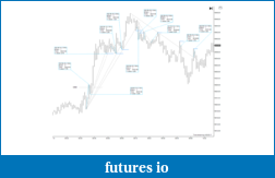 Price Action Observations-diapositiva3.png