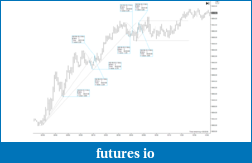 Price Action Observations-diapositiva4.png