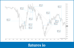 Price Action Observations-diapositiva5.png