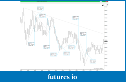 Price Action Observations-diapositiva11.png