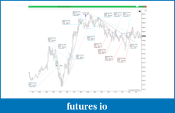 Price Action Observations-diapositiva7.png