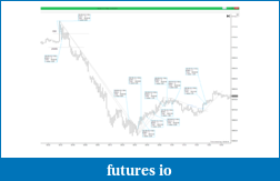 Price Action Observations-diapositiva8.png