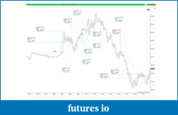 Price Action Observations-diapositiva10.png