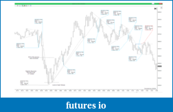 Price Action Observations-diapositiva12.png