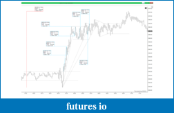 Price Action Observations-diapositiva13.png