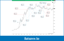Price Action Observations-diapositiva15.png