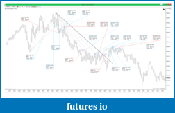 Price Action Observations-diapositiva17.png