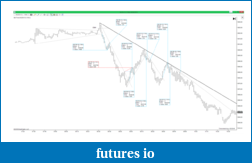 Price Action Observations-diapositiva18.png